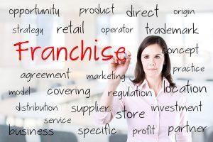 Profil-type de l'entrepreneur franchisé - Mode(s) d'Emploi