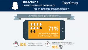 Marque employeur et Snapchat: une fausse bonne idée?